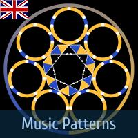 http://musicpatterns.tumblr.com/