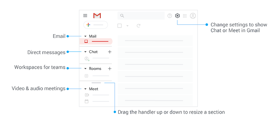 In Gmail, find Mail, Chat, Rooms, Meet, and change settings to show Chat or Meet