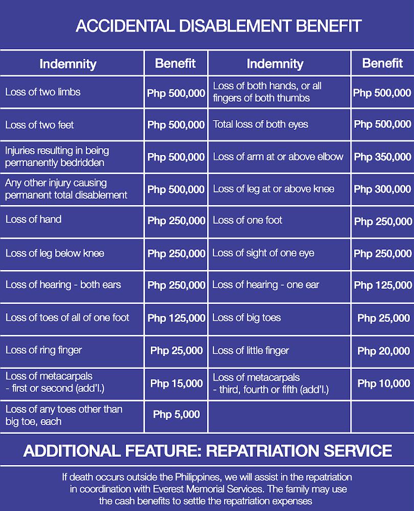 IMG Benefit