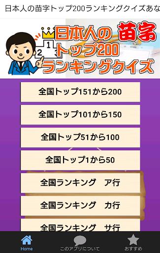 日本人の苗字トップ200ランキングクイズ あなたの名字は何位