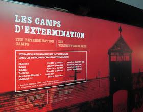 Photo: Yhteenvetoa natsien keskitysleireistä