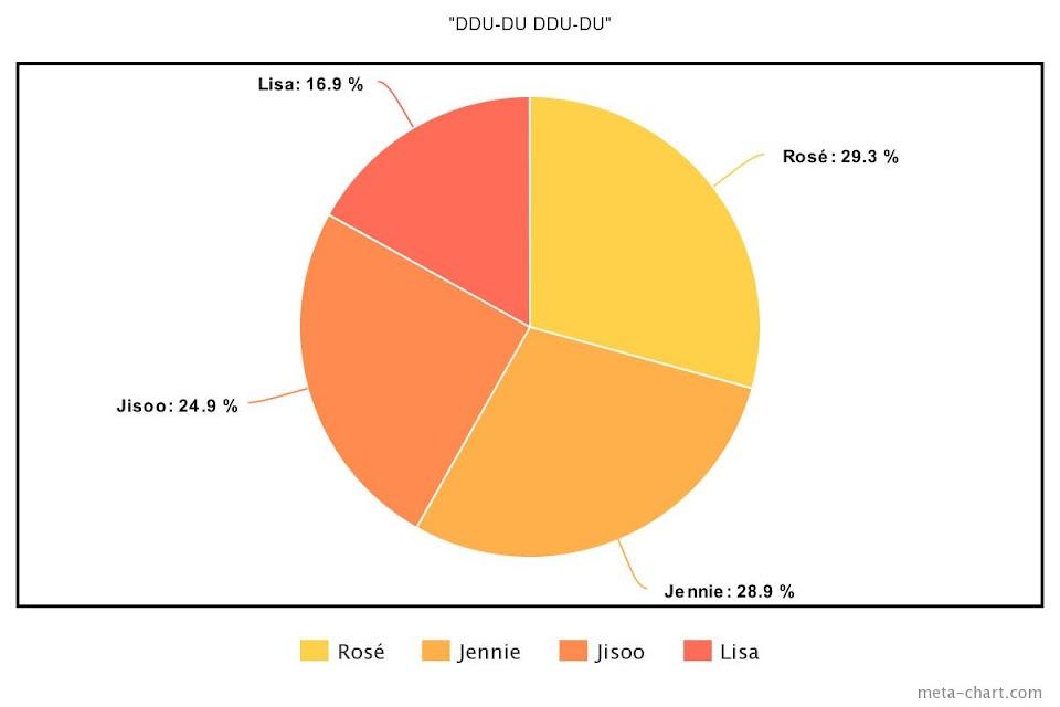 meta-chart - 2021-02-09T172443.685