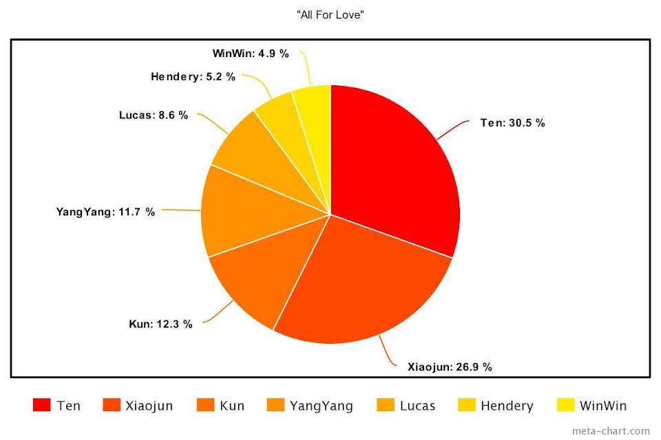 meta-chart - 2021-03-17T212500.801