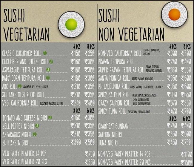 Sushi And More menu 3