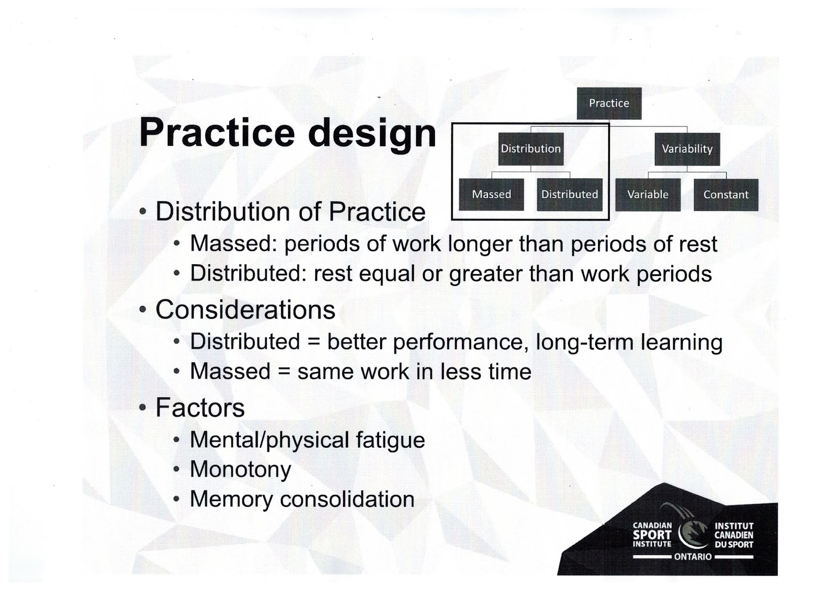 Image of Practice Design - Distribution of Practice