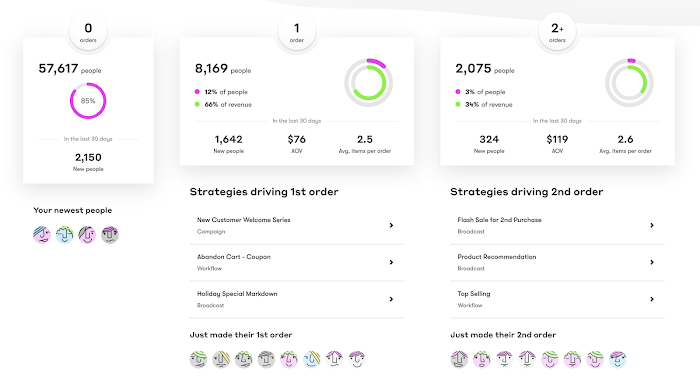 Drip Account Dashboard
