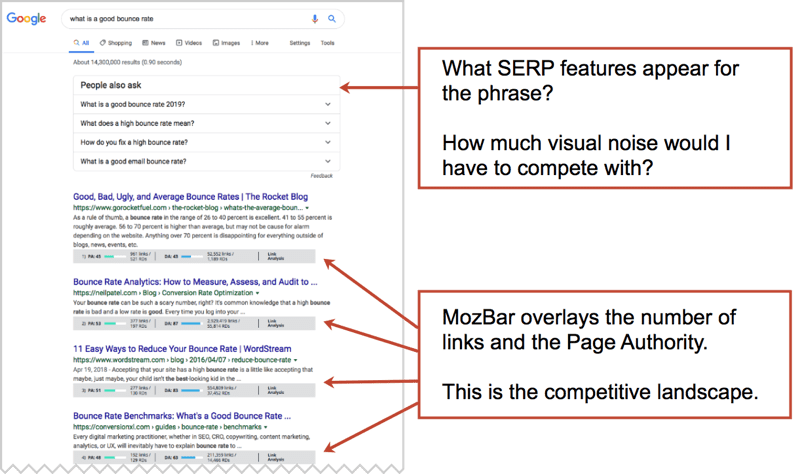 kết quả tìm kiếm trên mozbar