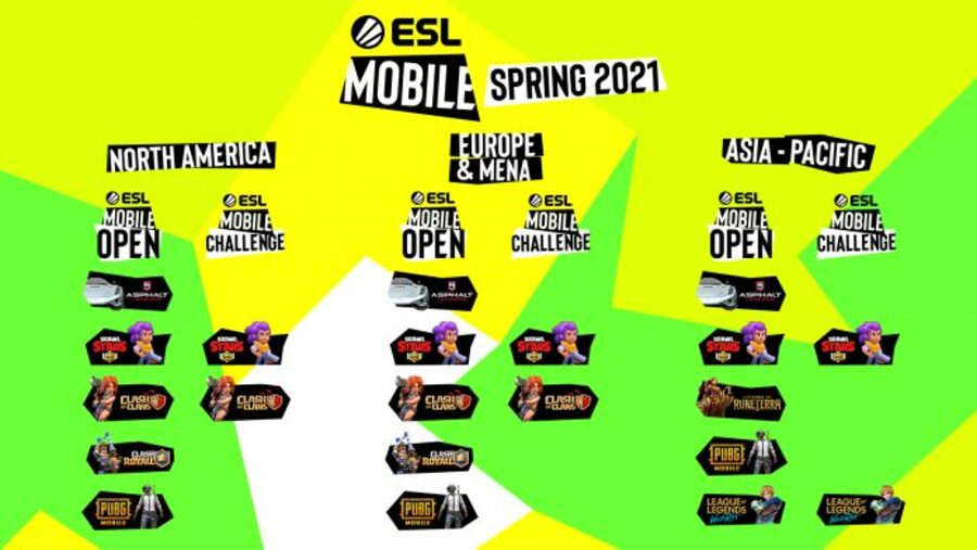 Game map of ESL Mobile in 2021, by the regions