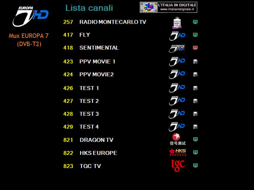 MUX EUROPA 7 (DVB-T2)