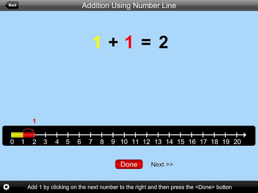 Addition Using Number Line