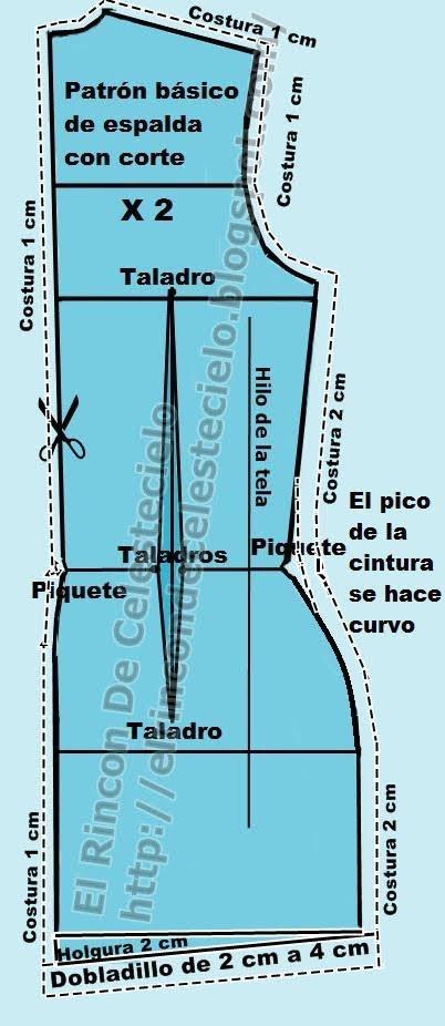 Información, costuras y desahogo en el patrón básico de espalda con corte en el centro