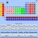 Periodic Table of Elements icon