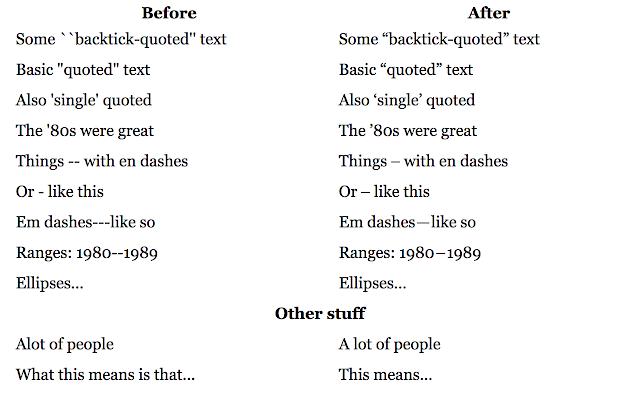 Typography Snob