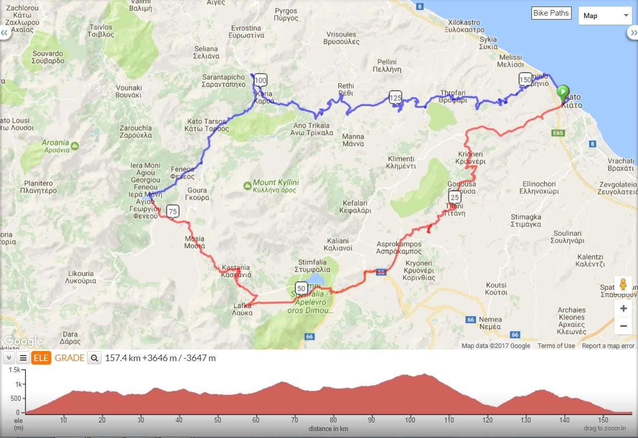 Η διαδρομή από το Κιάτο μέχρι τη λίμνη Δόξα με ποδήλατο