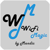 Free Wifi Magic Password Guide