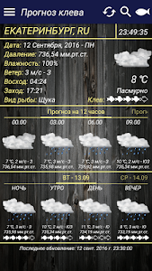 Прогноз клева screenshot 0