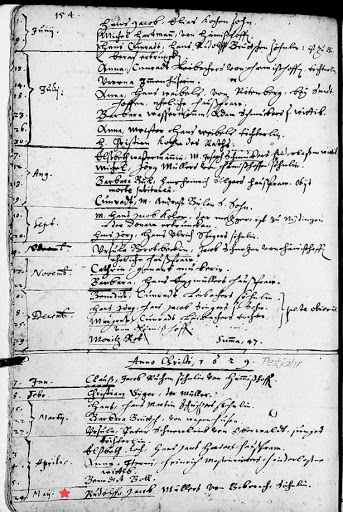 Two Rudolf Muellers Born on the Same Day in the Same Year in the Same Place – What? – 52 Ancestors #335