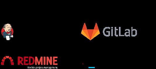 Jenkins, GitLab, Plesk, Redmine