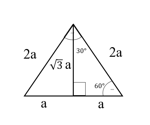 Trigonometric ratios for an angles