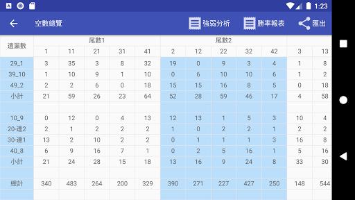 49DIY - 遺漏大數據 screenshot 3