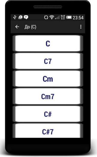 All Chords For Piano Android Apps On Google Play