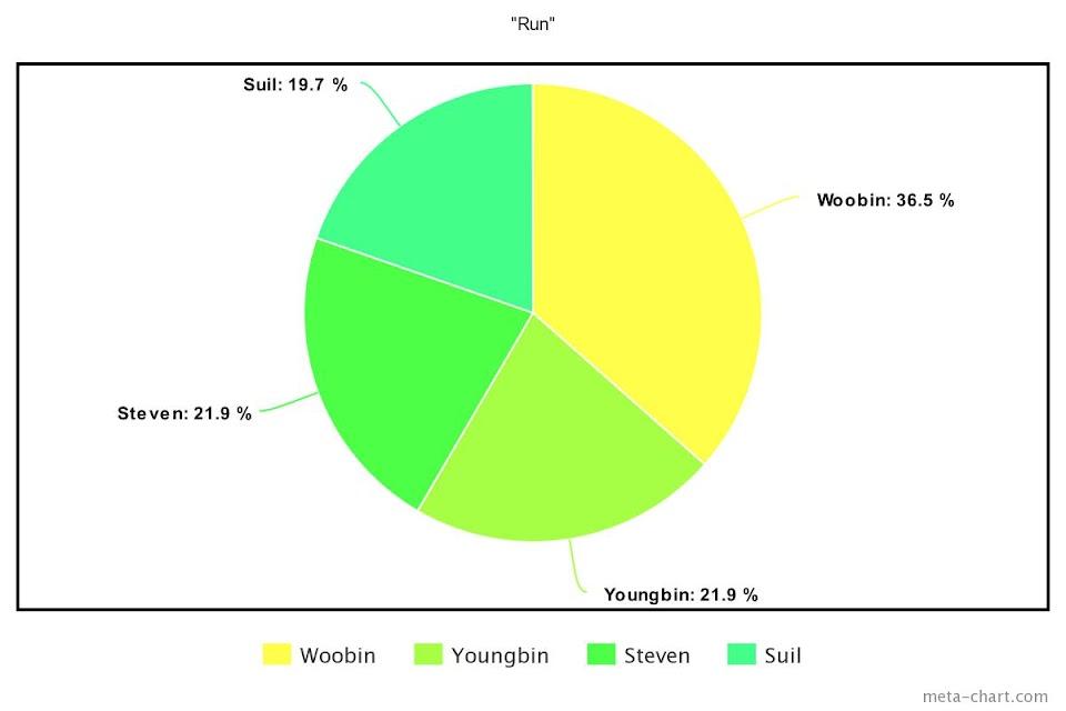 meta-chart - 2021-09-22T160140.161