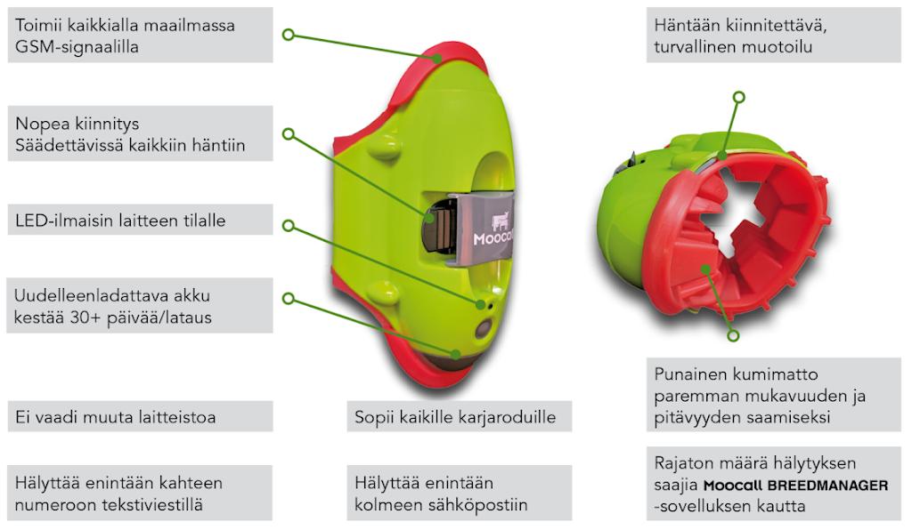 Moocall Tech Breakdown Finnish