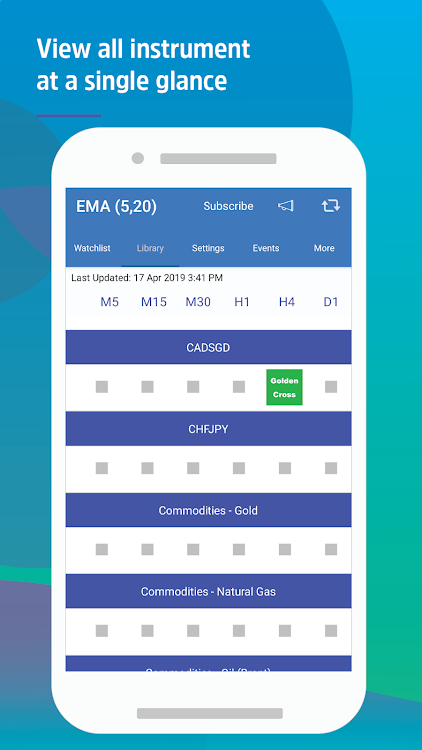 Easy EMA Cross (5,20) - Forex & Cryptocurrencies – (Android Apps