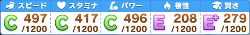 安田記念_参考ステータス