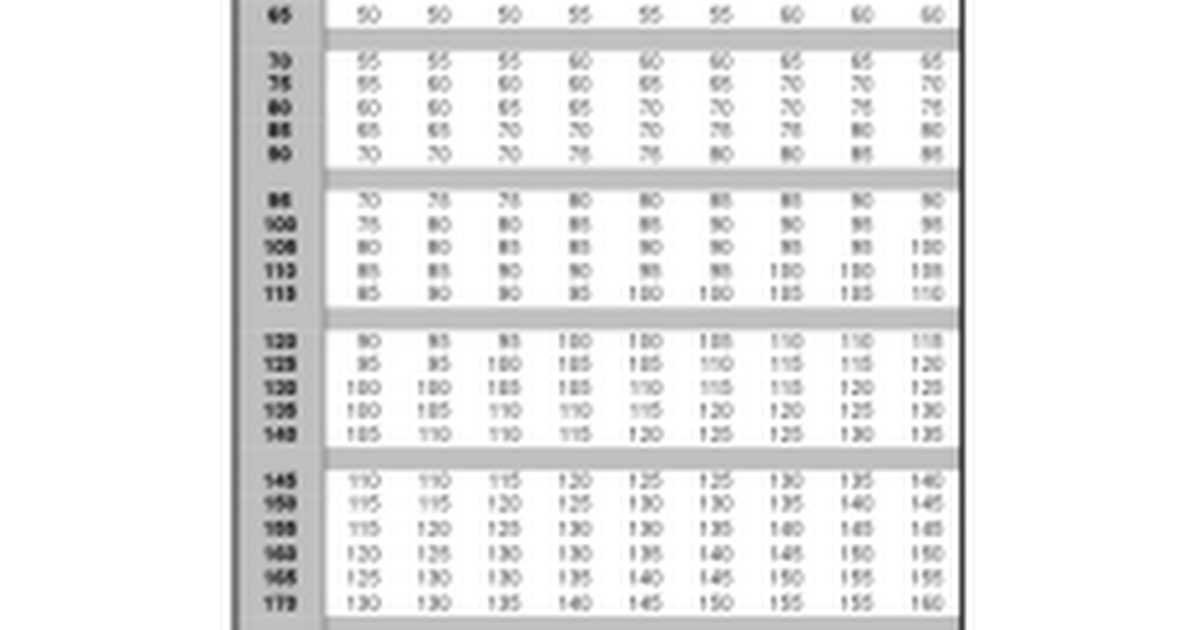 Weight training percentages 45 google docs for 1 rep max table