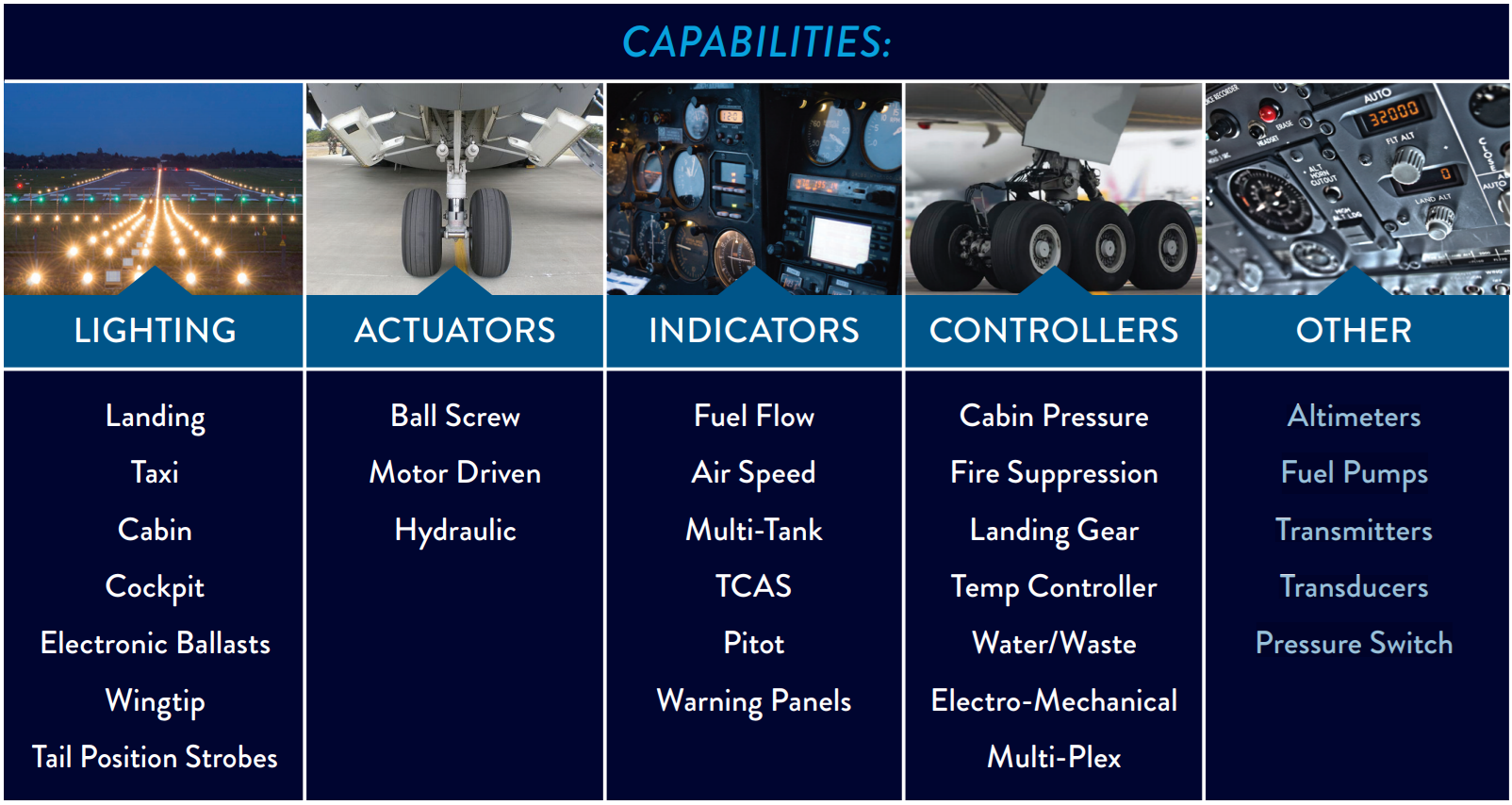 table of aviation repair capabilities