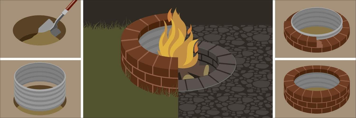 metal fire pit ideas
