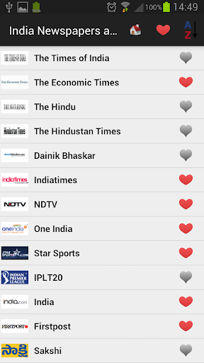 India Daily Newspapers All