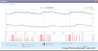 Photo: changed anticipation delta from .5 to 2° - get much more steady run cycles.