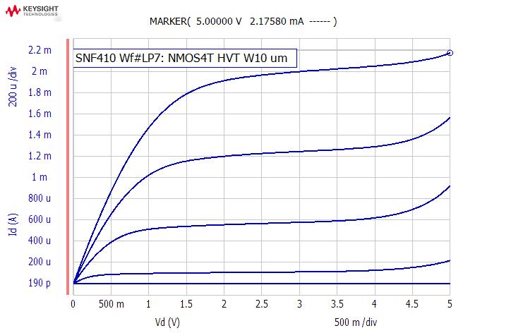 C:\Users\Lisa Rahman\Stanford Nano Fab\REPORT\WfLP7_MEASURED_DATA\HVT4T W10 idvd.bmp