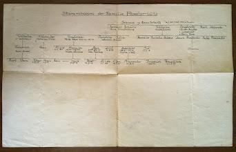 Photo: Rerichų giminės geneologija. (Liepojos muziejaus archyvas, LM 14545:4)