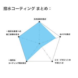 ストリーム RN6のカスタム事例画像 yoshinobuさんの2021年06月18日03:40の投稿