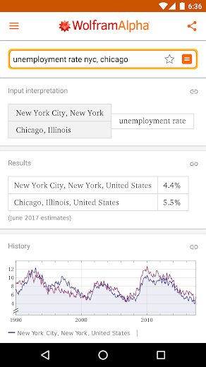 Screenshot 3 for Wolfram Alpha's Android app'