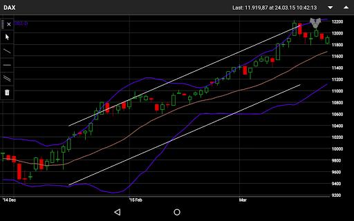 StockMarkets screenshot 13