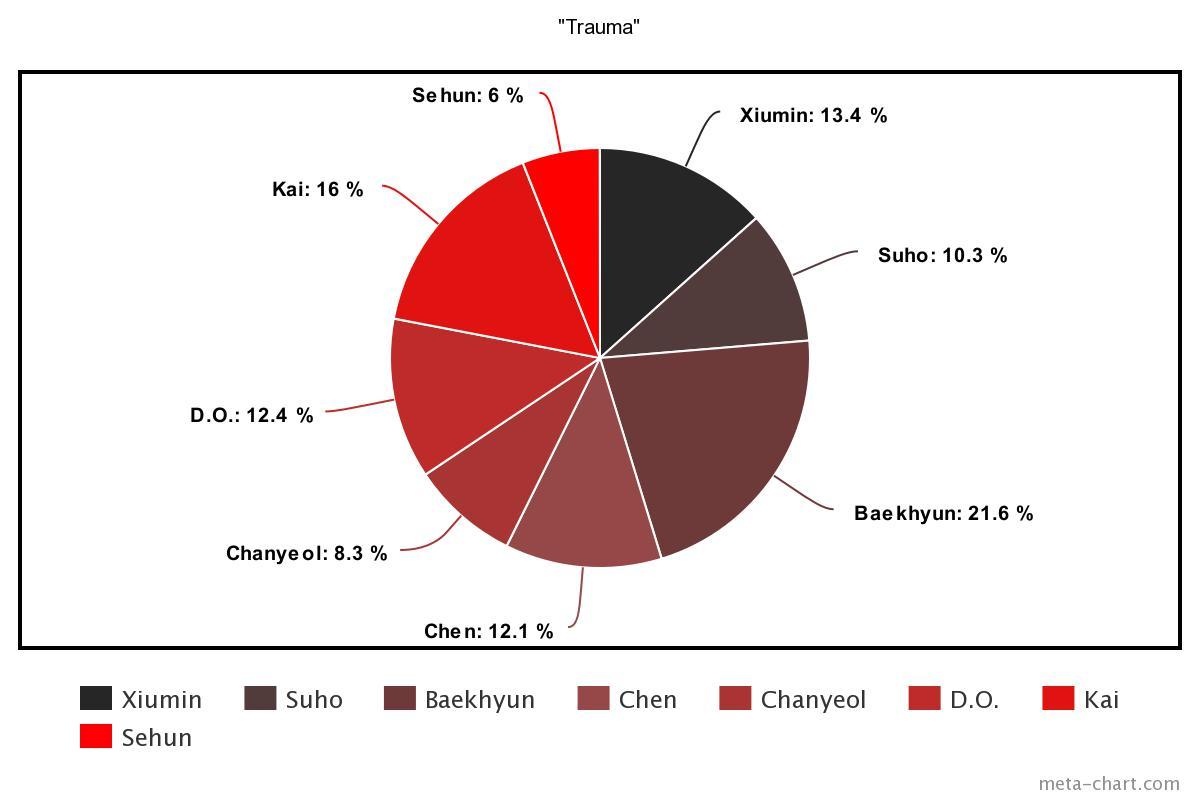 meta-chart - 2021-04-02T191741.312