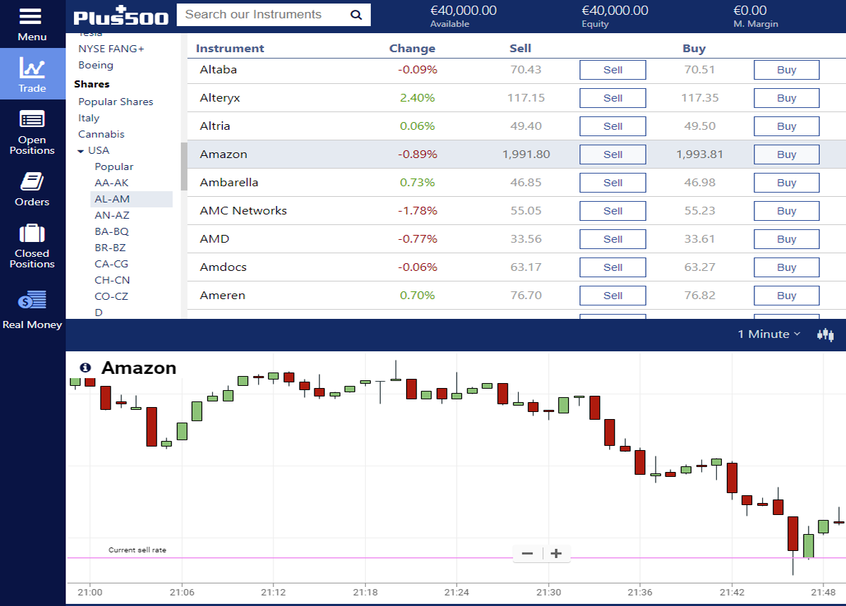 Trade screen on plus500