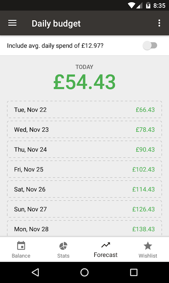 Simple Daily Budget - Easy Personal Finance- screenshot