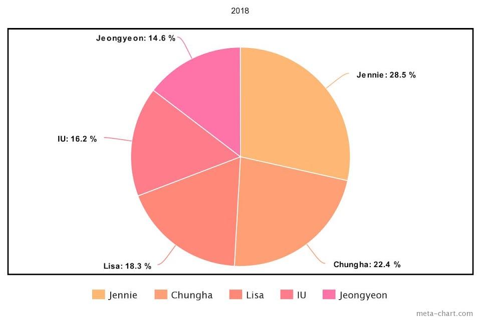 meta-chart - 2021-03-08T144558.620