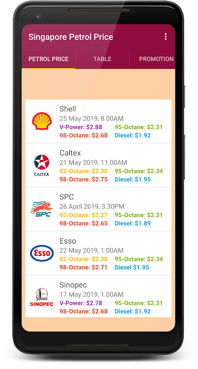 Singapore Petrol Price – (Android Apps) — AppAgg