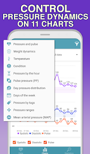 Blood Pressure Tracker & Checker - Cardio journal Screenshot