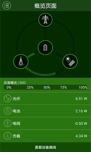 BYD 能源监控