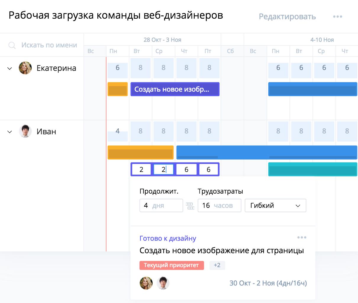 Wrike Resource: новый инструмент для управления загруженностью команды