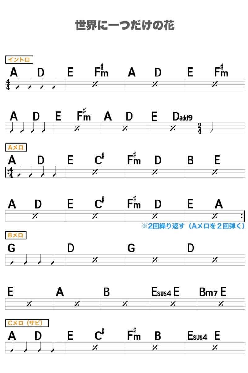 【練習用コード楽譜】 SMAP「世界に一つだけの花」/ギター初心者(入門者)向け簡単スコアの楽譜1