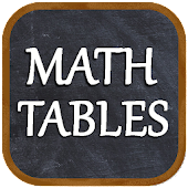 Math Tables 1-100 | Learn Multiplication Tables