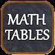 Math Tables 1-100 | Learn Multiplication Tables